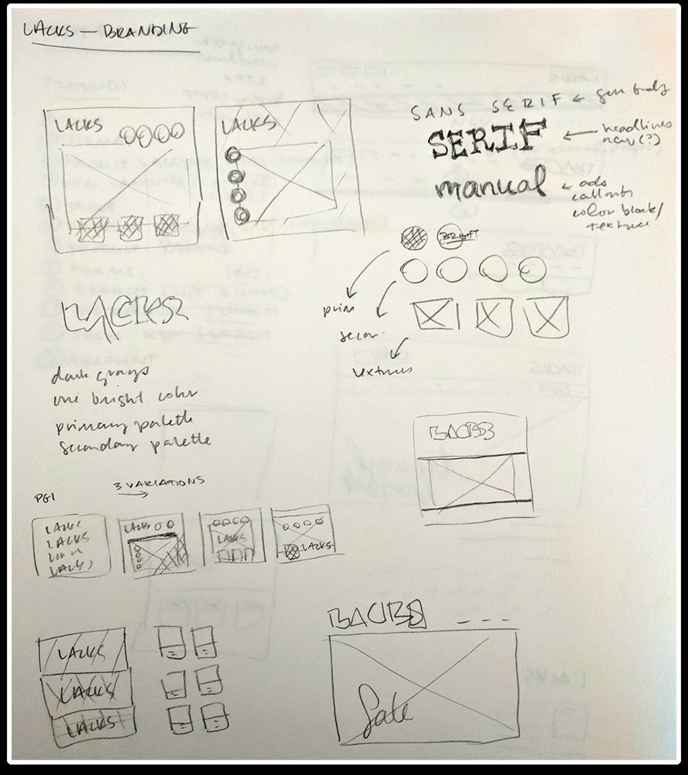 mockups-lacks-style-guide-3.jpg