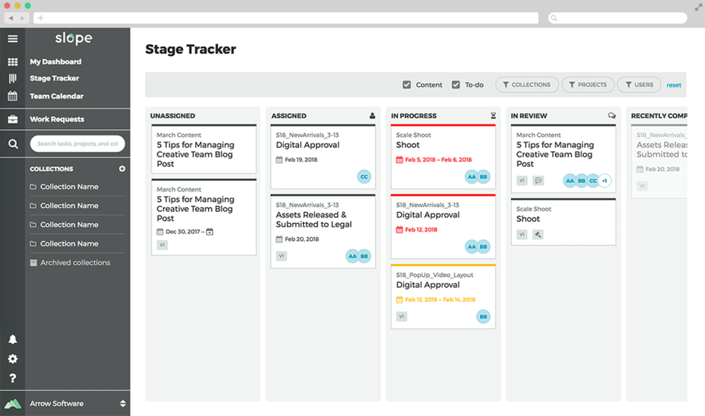 Stage Tracker allows Becky to see a full overview of her team's work broken down by status