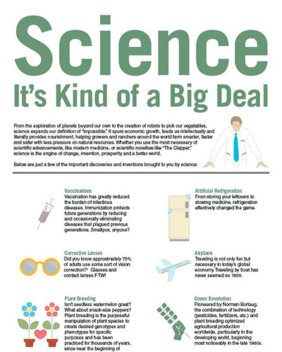 Science It's Kind of a Big Deal Image