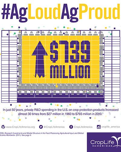 739 Million in 2010 Image