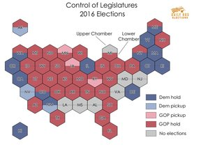 Diagram of legislative control