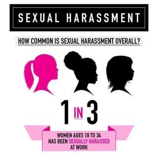 Cosmopolitan sexual harassment survey