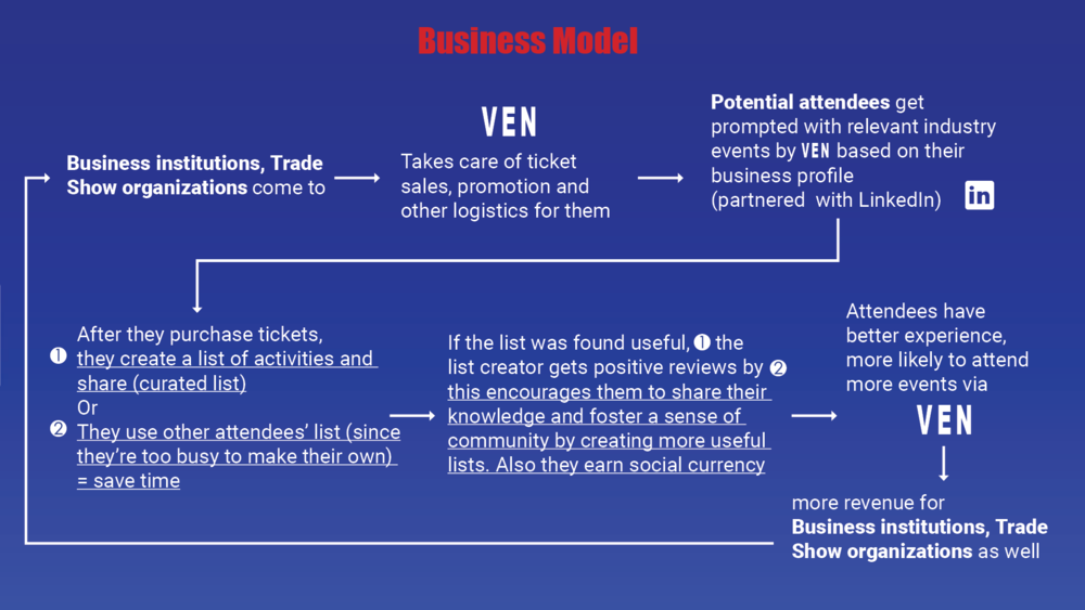 VEN_007_BusinessModel.png