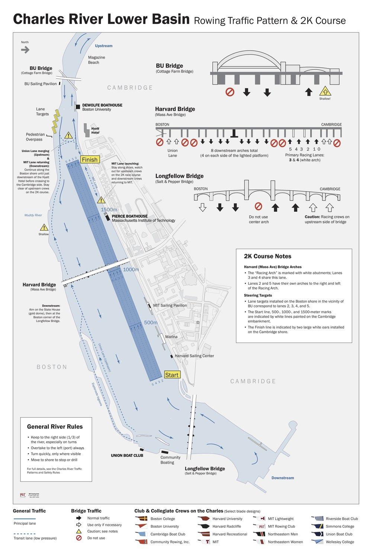 CRAB Basin Rowing Traffic Pattern