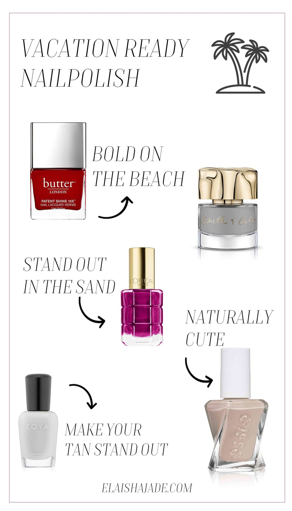 Top-Vacation-Nailpolishes-Collage.jpg