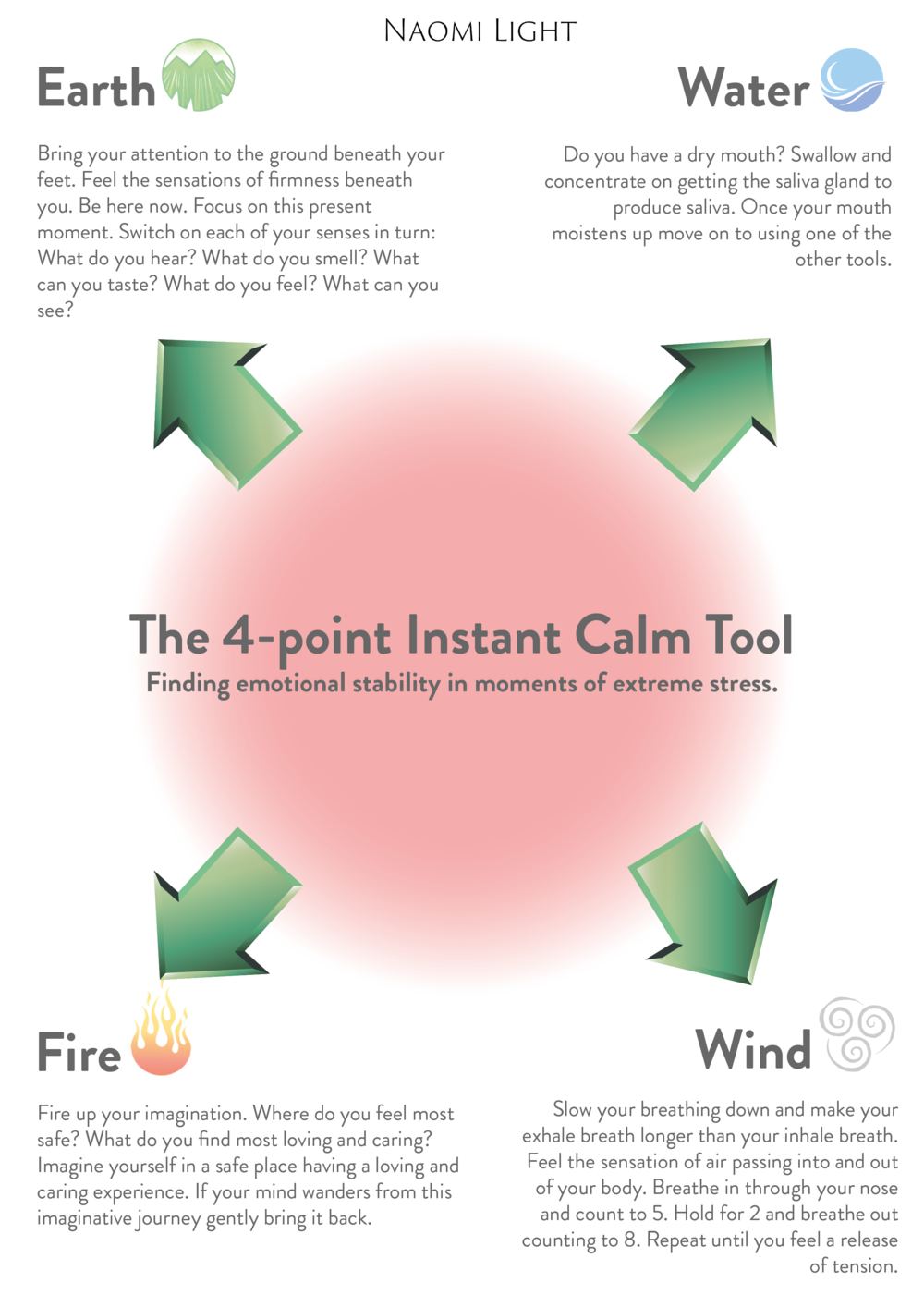 4-point instant calm resource-01.png