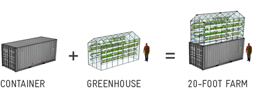 container_greenhouse_20foot_urban_farm.jpg
