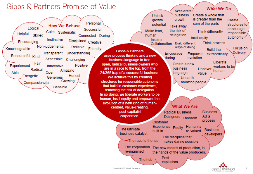 Gibbs and Partners Promise of Value.PNG