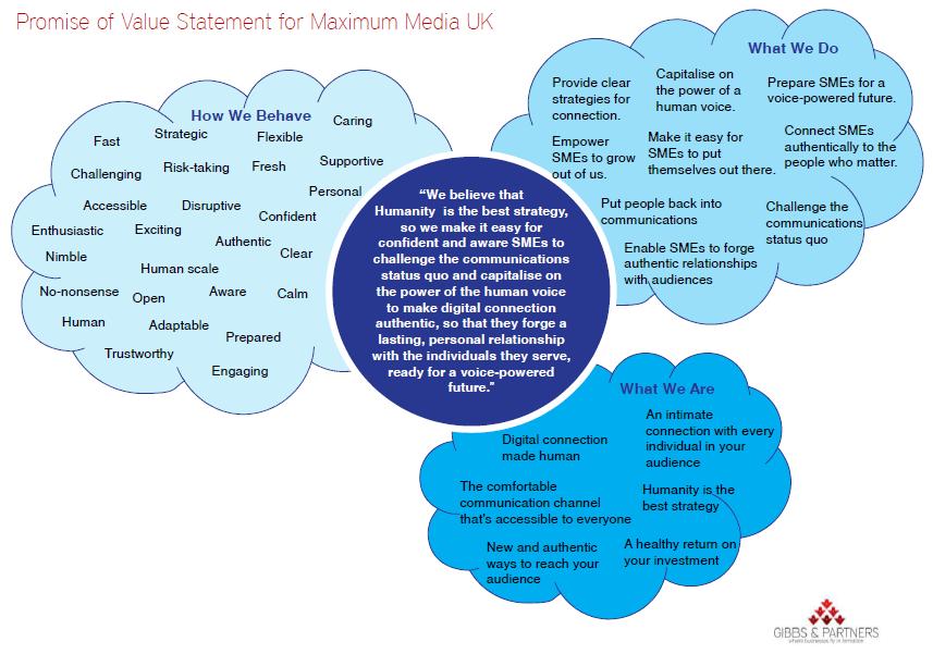 Maximum Media UK Promise of Value.PNG