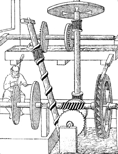 Representation of a water-powered Perpetuum Mobile (perpetual motion machine)  Date  Deutsch:  MittelalterDeutsch: UnbekanntEnglish: unknown [Public domain] via Wikimedia Commons