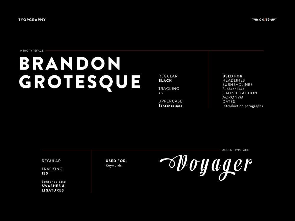 map-creative-wolff-coffee-roasters-brand4.png