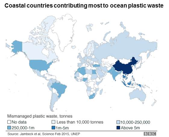 Contributing countries