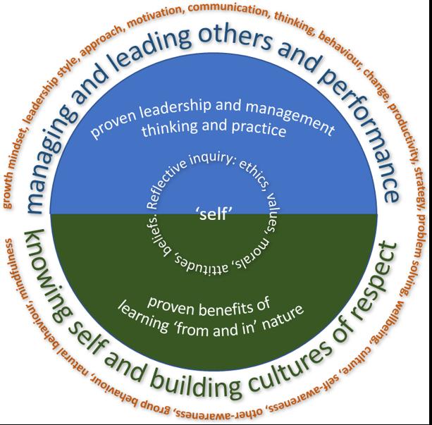 leadercology circle.png