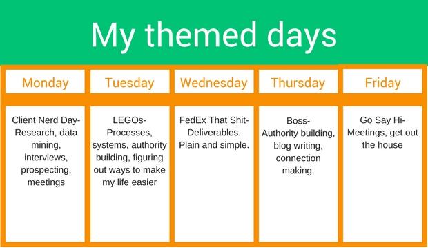 themed days productivity.jpg