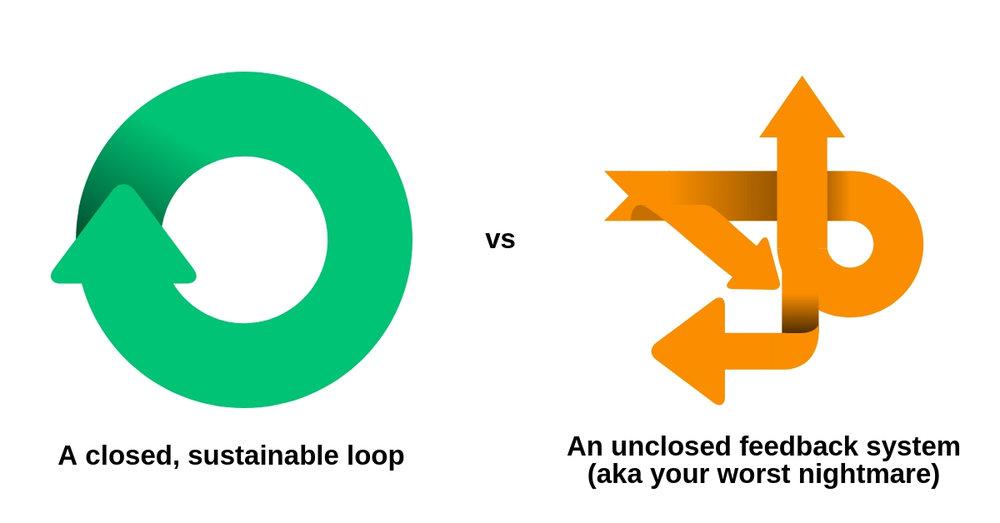 closing feedback loops.jpg
