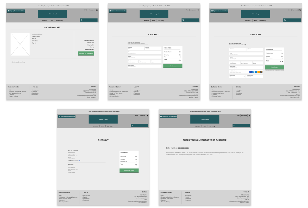 Wireframes V1: Checkout Screens