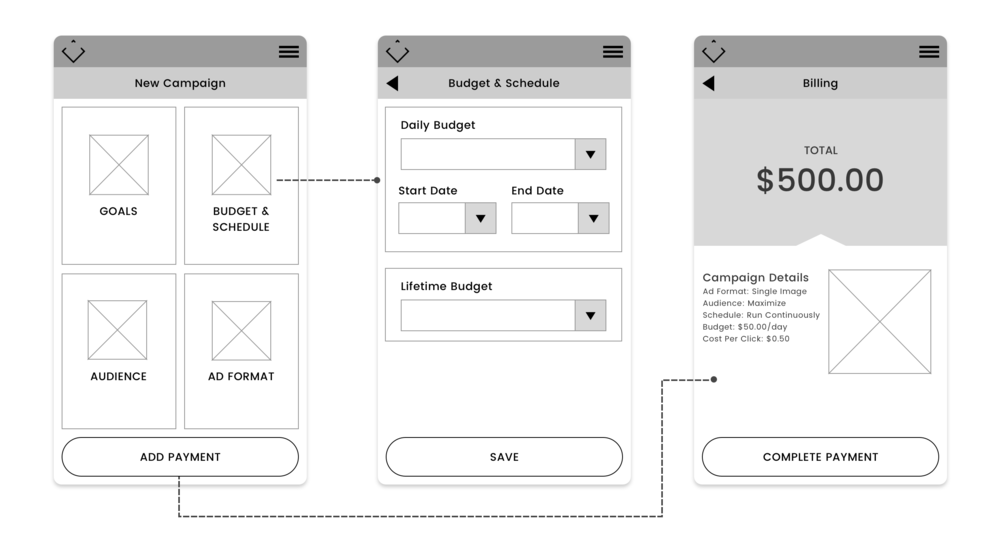 Some of the main offenders of the first version of the prototype. L-R: The first screen was seen as confusing and unnecessary, while the second and third (Budget & Schedule and Billing, respectively) needed to display additional feedback and information to users.