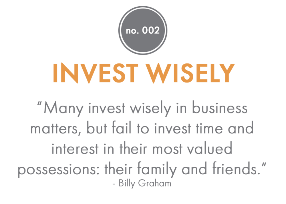 investwisely.png