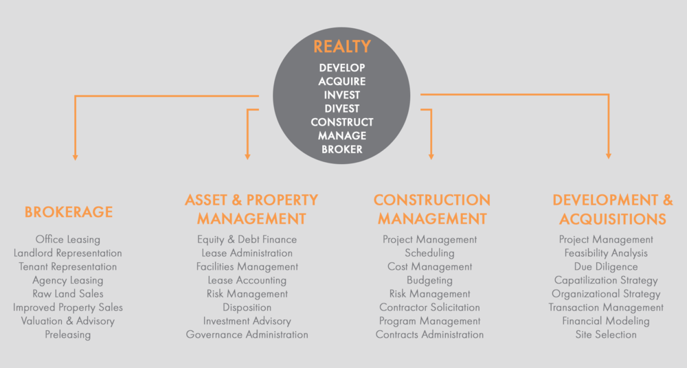 Realty Infographic.png
