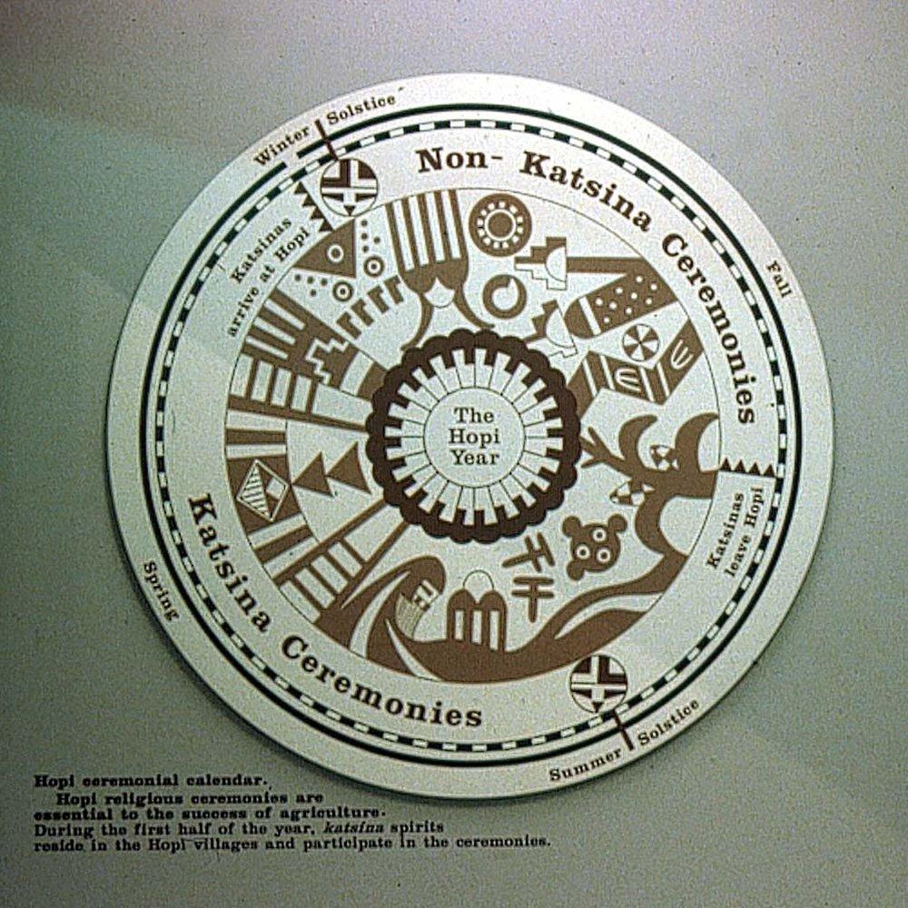 Hopi Calendar