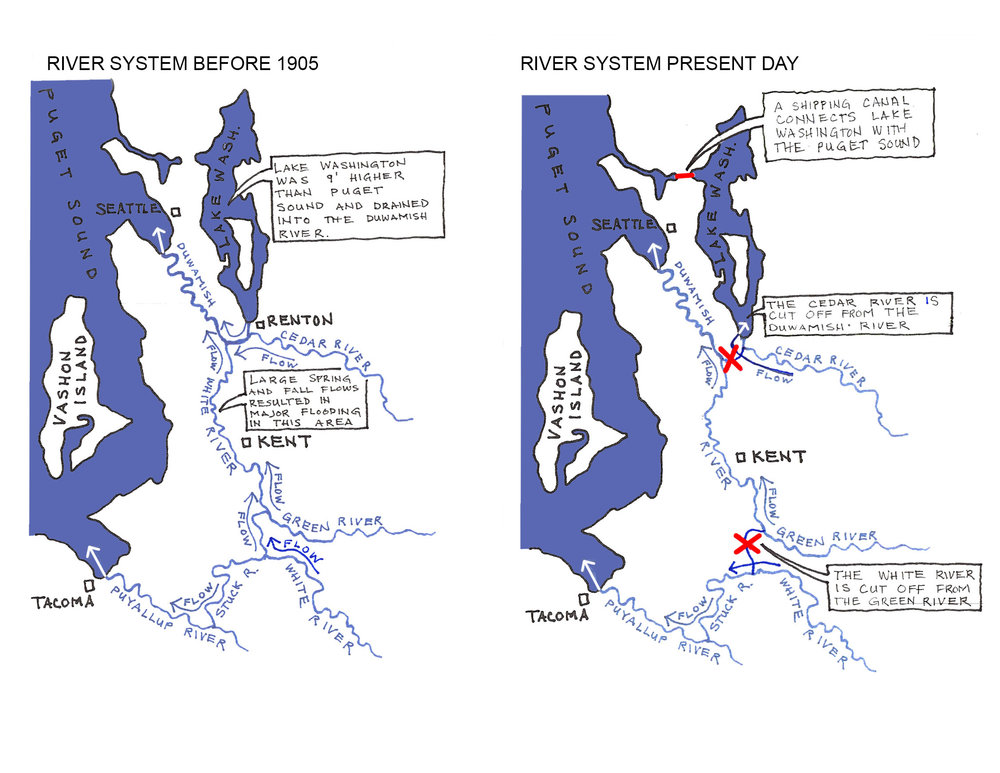 Green River System Changes.jpg