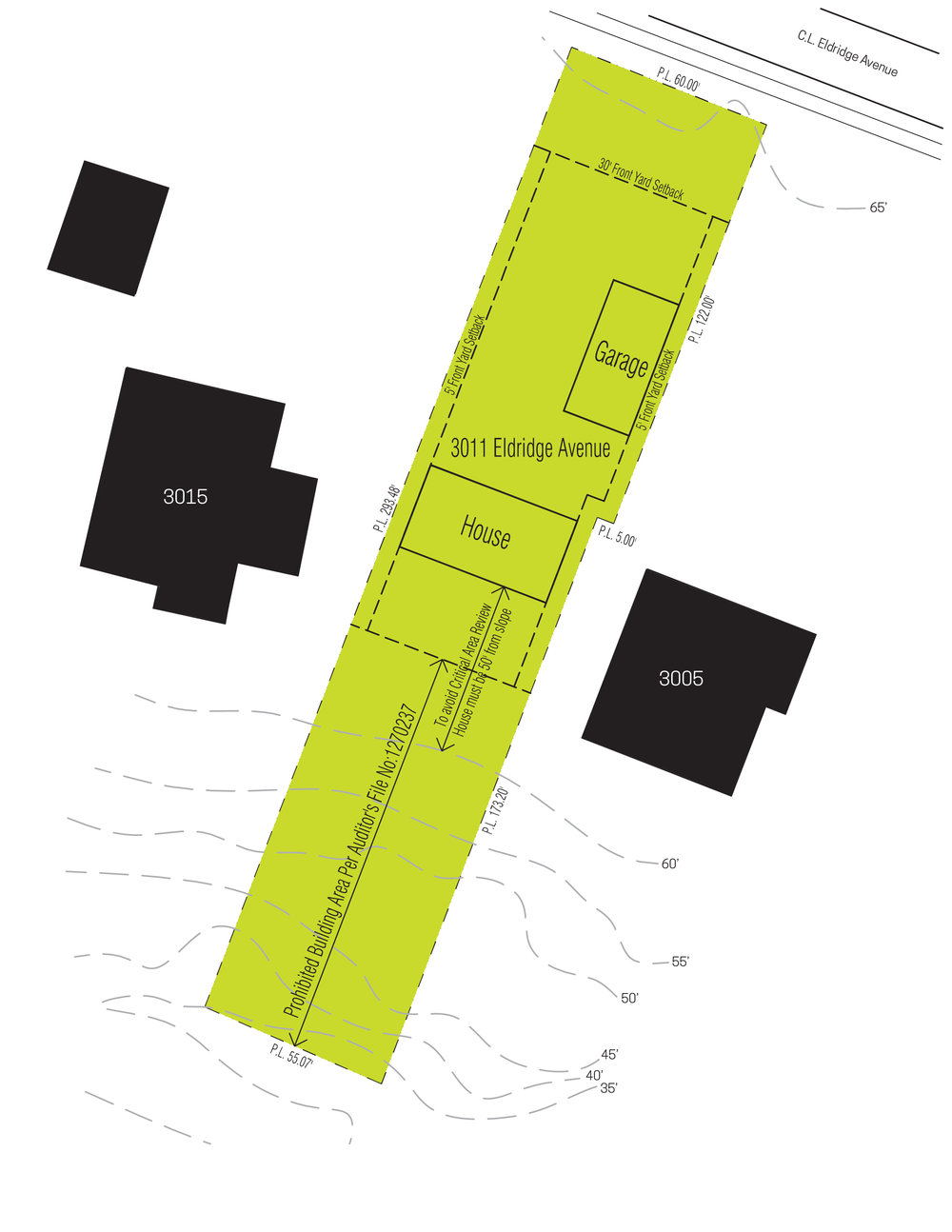 feasibility study site plan