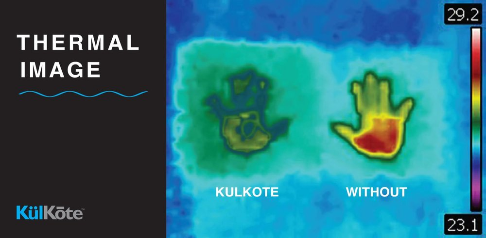 Thermal imaging showing the cooling, temperature regulating effects of KulKote.