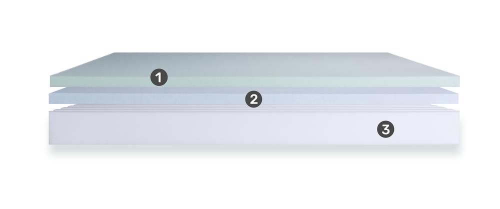 10-SER Diagram (numbers)-01.png