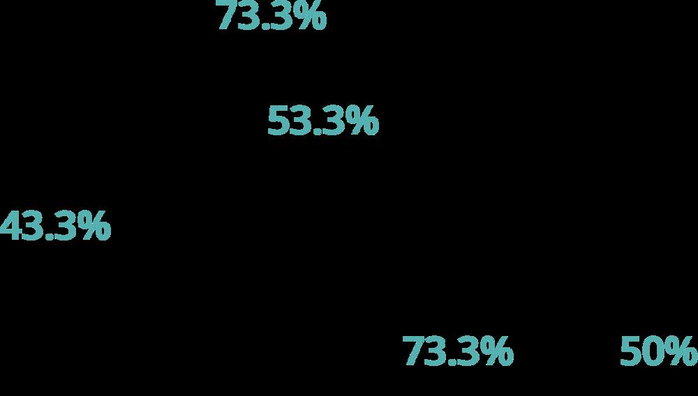 The home depot helen ragen design stats 2g solutioingenieria Choice Image