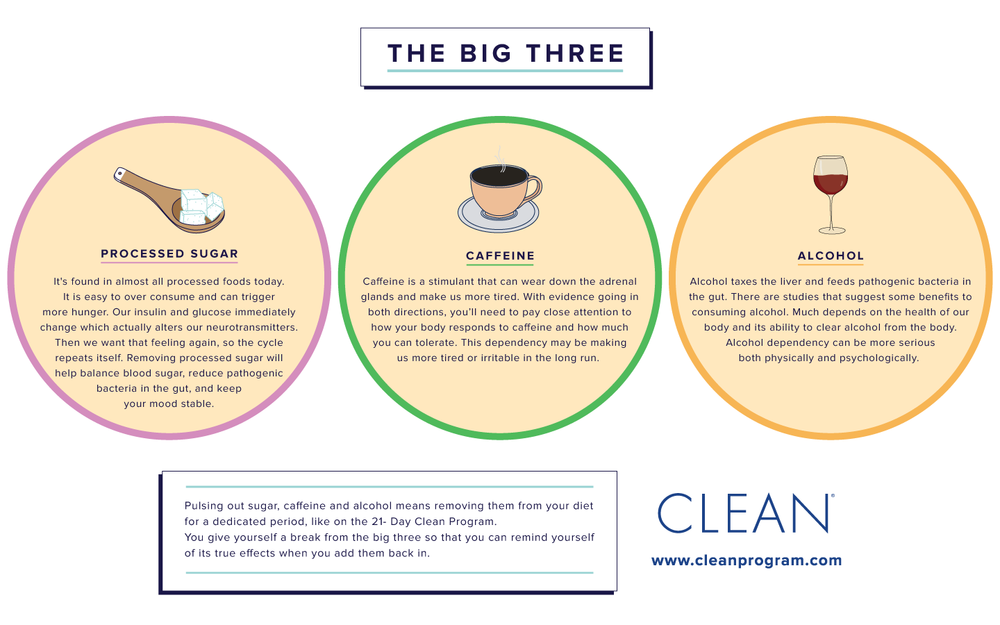 CLEAN_TheBigThree_Infographic.png