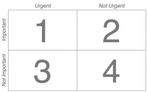 covey-time-management-matrix.001.001