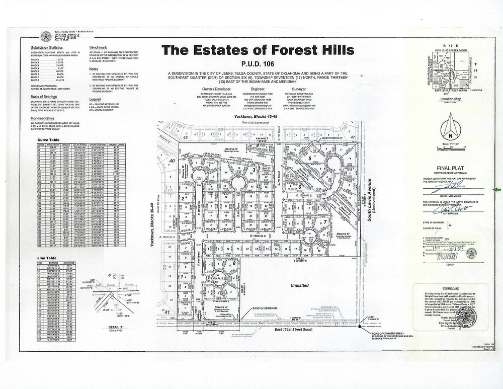 The Estates Of Forest Hills  Jenks