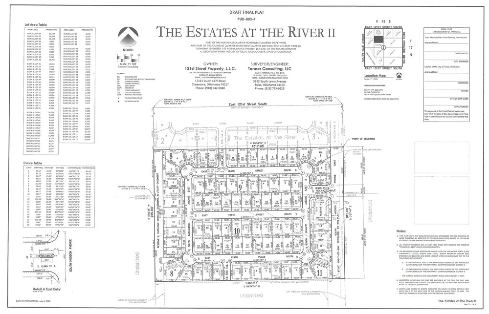 The Estates At The River II *Coming Soon*  Tulsa