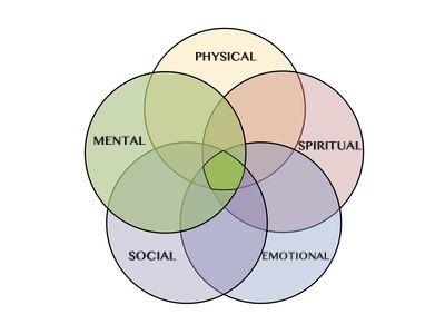 holistichealth.jpg
