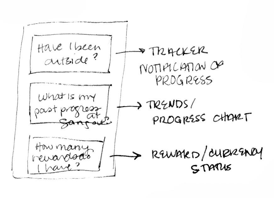 Tracking-App-sketch-01.jpeg