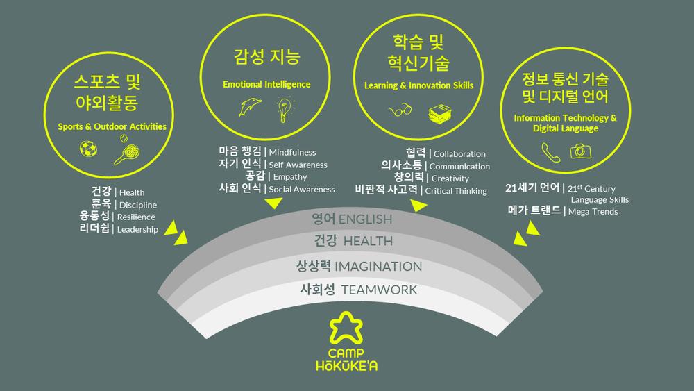 Framework - Korean.PNG
