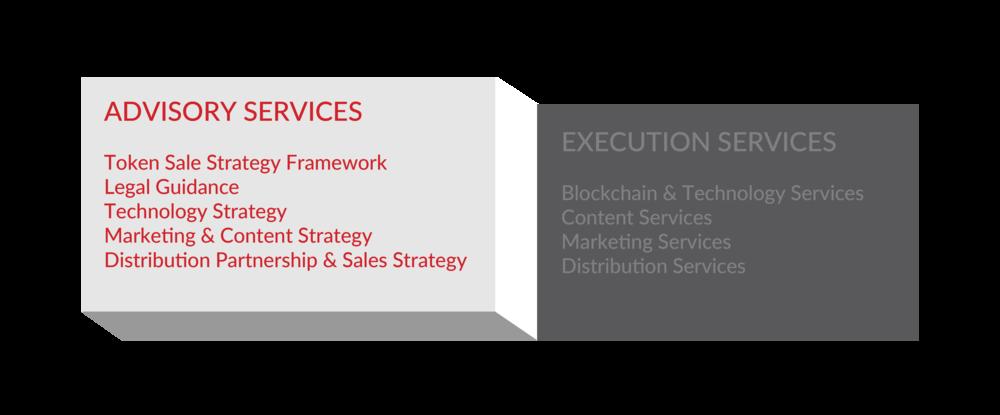 ADVISORY SERVICES - Token Sale Strategy FrameworkLegal GuidanceTechnology StrategyMarketing & Content StrategyDistribution Partnership & Sales Strategy