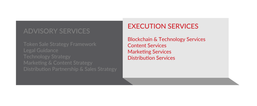 EXECUTION SERVICES - Blockchain & Technology ServicesContent ServicesMarketing ServicesDistribution Services