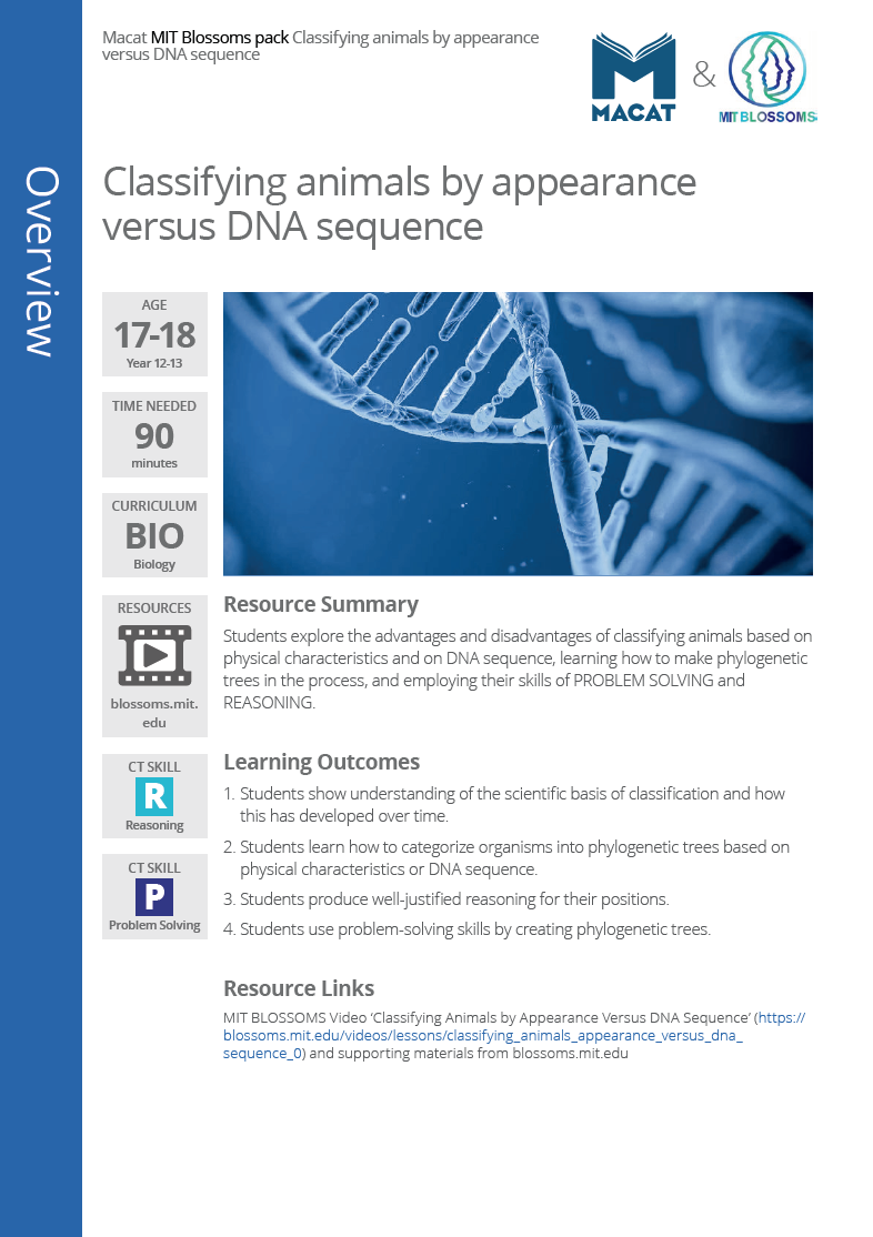 Biology   Classifying animals by appearance versus DNA sequence   Download >