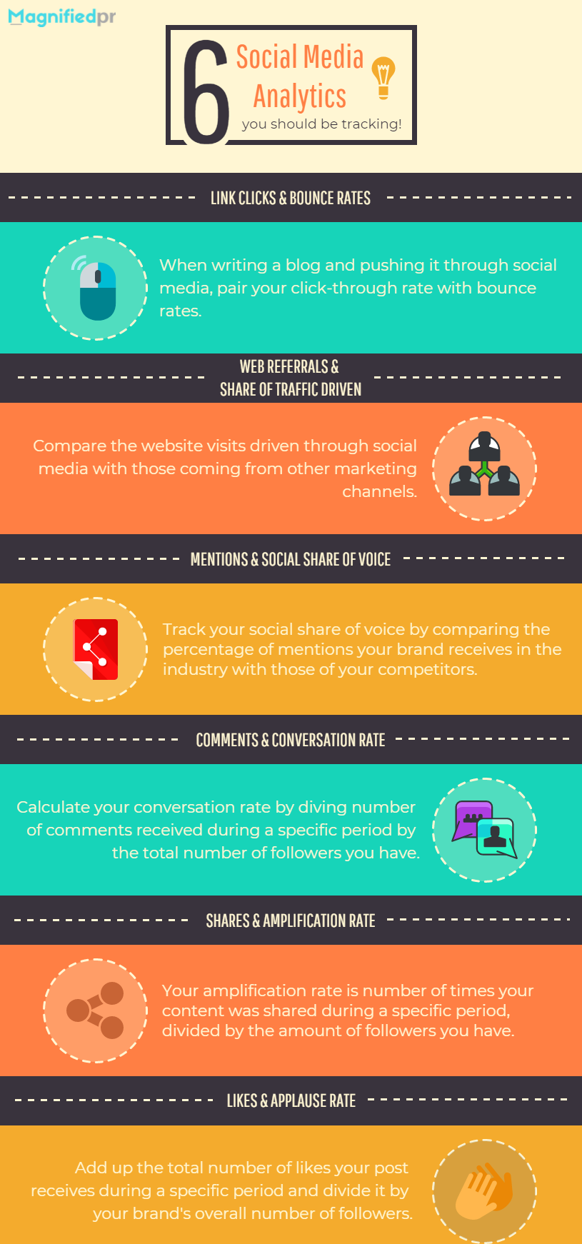 Social Media Analytics Infographic.png