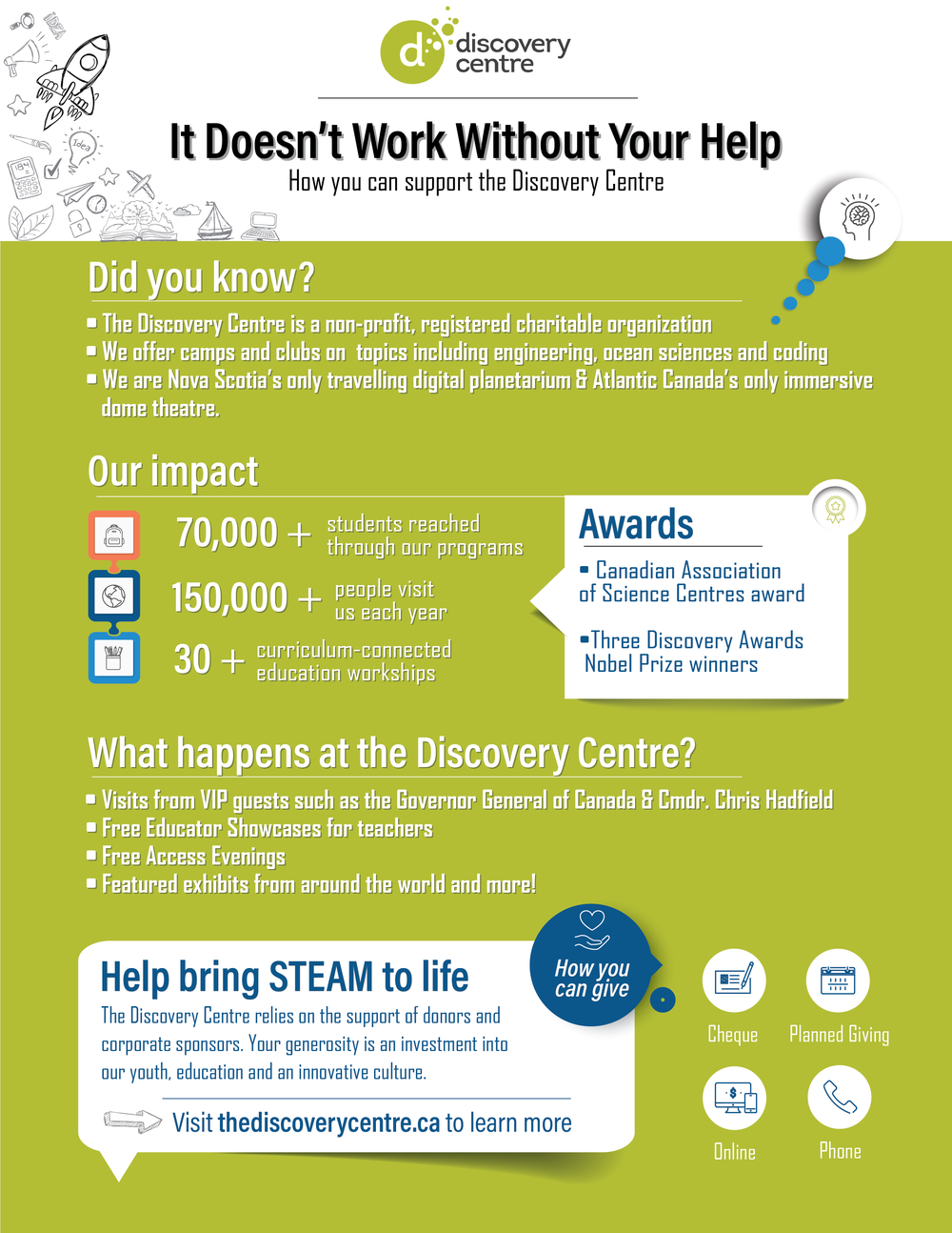 Discovery Centre - Donor Infographic - v3-01.png