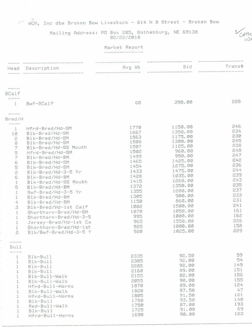 market report 2.22.18.jpg
