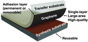 40 - nanoscale graphene TOC.jpg