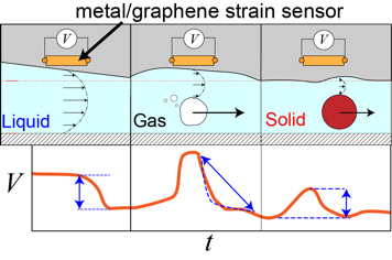 75 - microfluidics.jpg