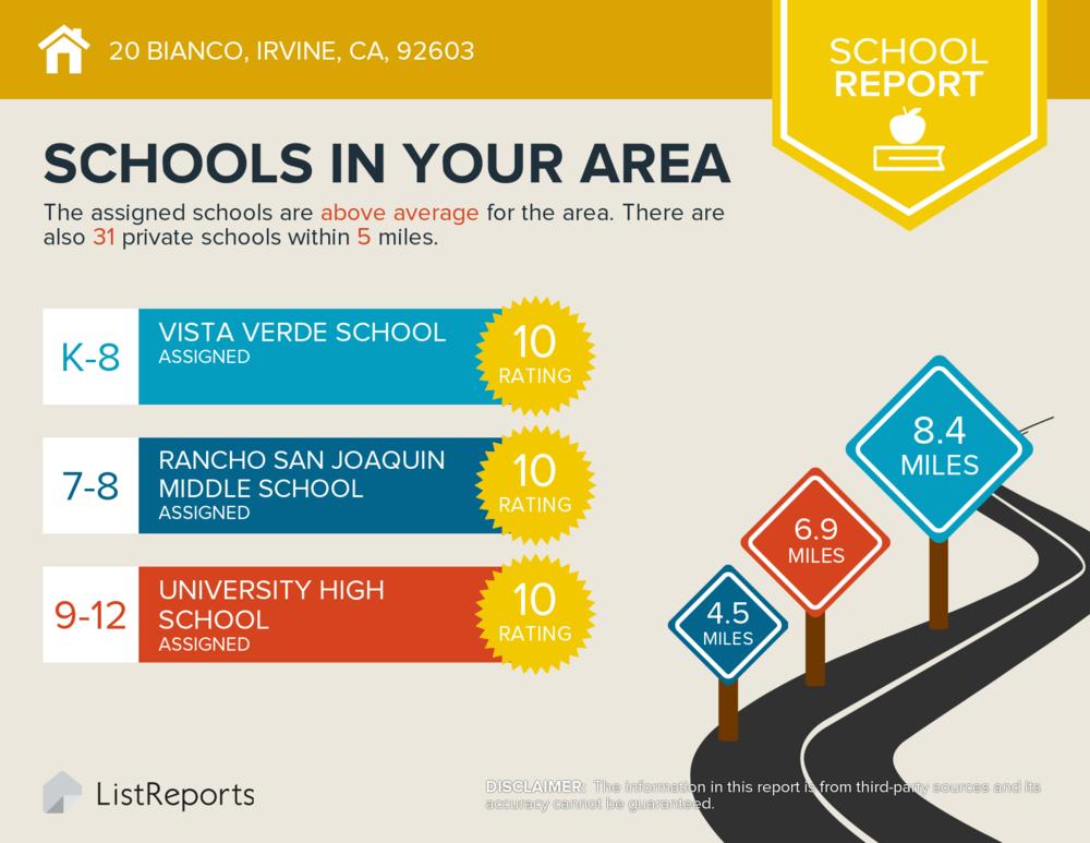 schools.1487620349172.png