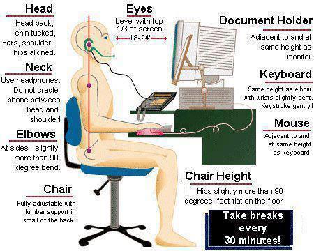 DeskPostureImage.jpg