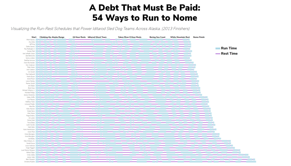 """A Debt That Must Be Paid"" By Ben Matheson. Image via his website."