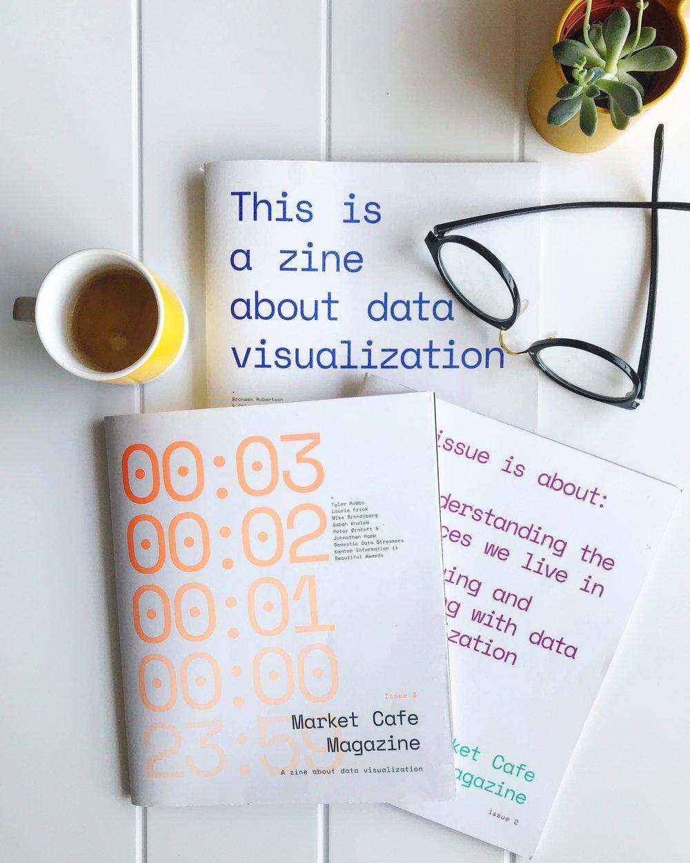 Market Cafe Magazine