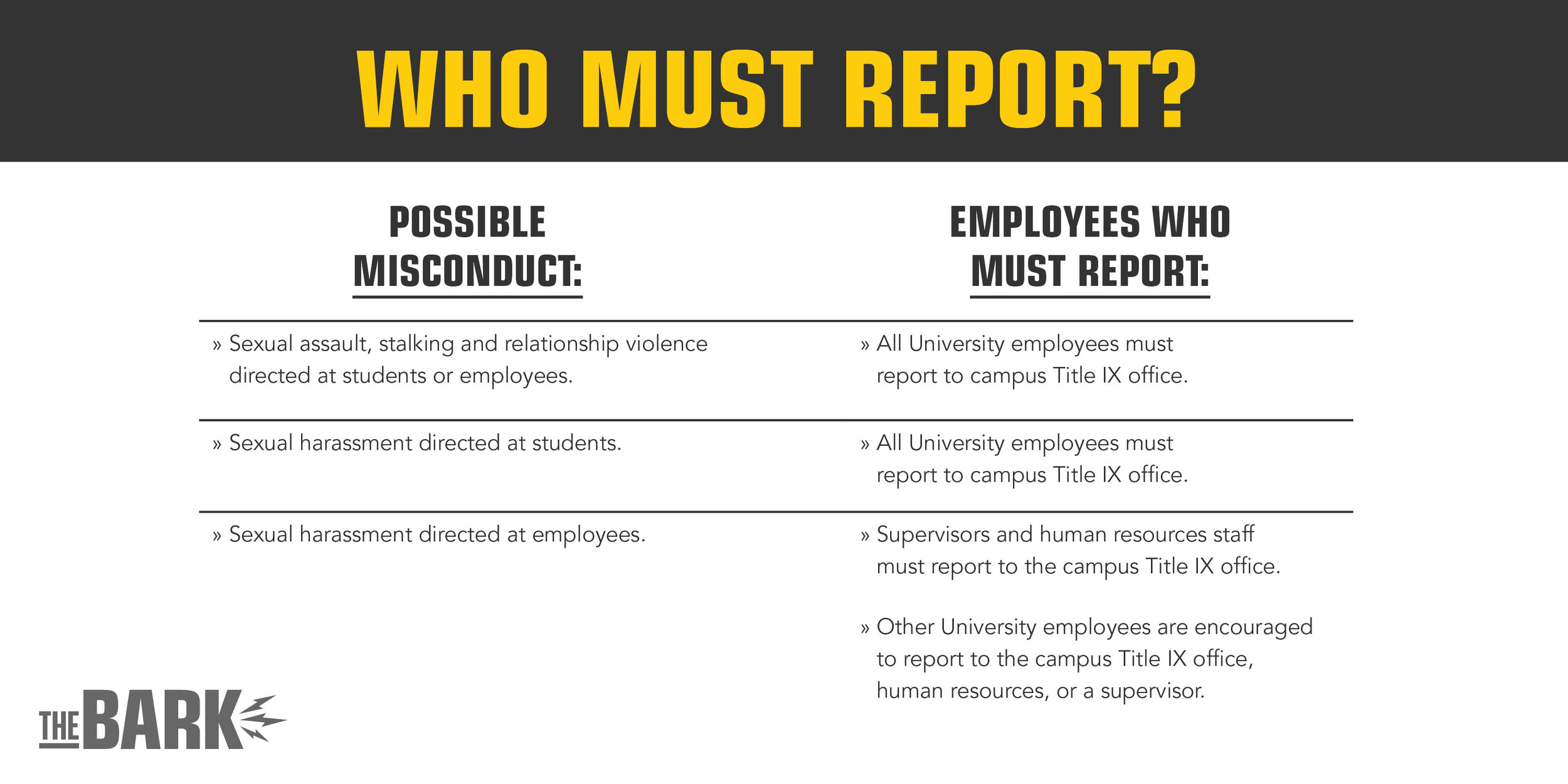 Sexual harassment human resources
