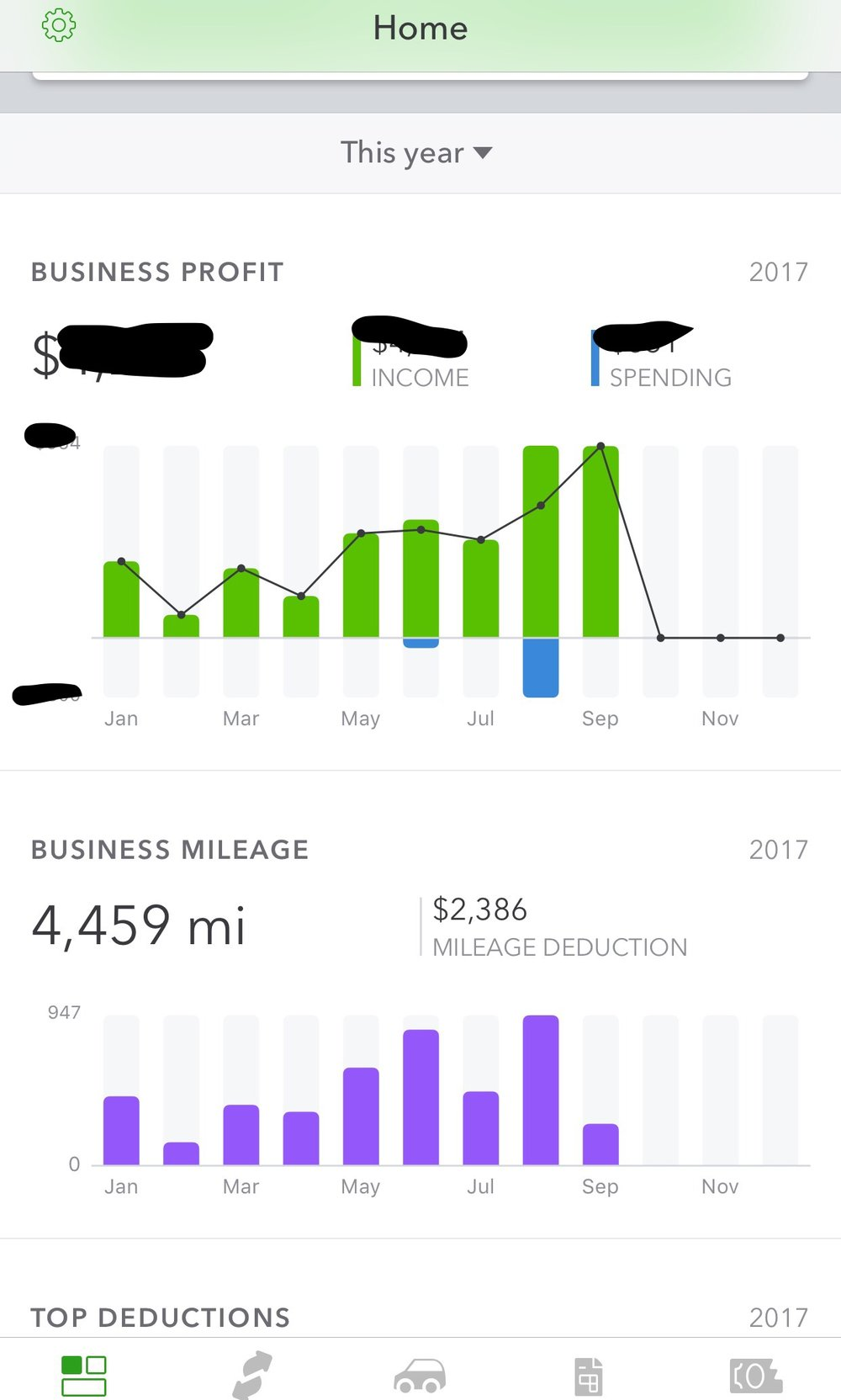 The month by month overview QuickBooks gives you via the mobile app. This allows you to see trends and know when you busy times and lulls are so you can plan accordingly.